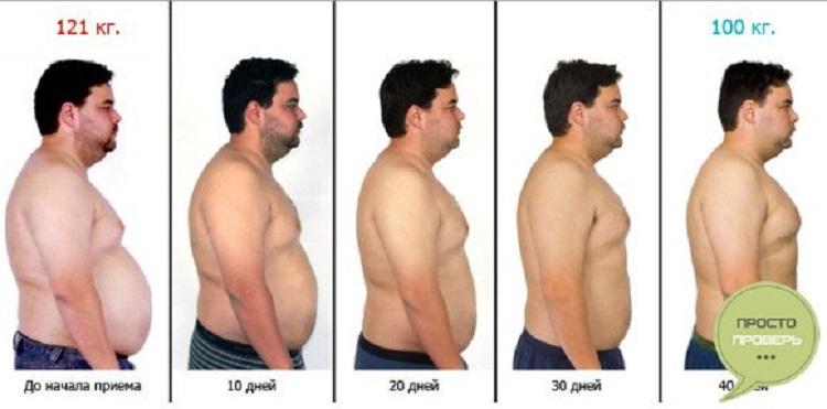 Диета Кима Протасова - ожидаемые результаты и фото похудевших
