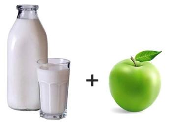 Кефир и яблоки - диета на один день