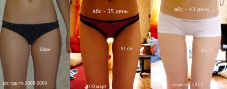 Результаты диеты АБС — фото похудения