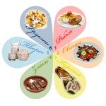 Подробное меню диеты 6 лепестков: что и когда есть?