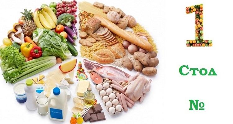 Лечебные диеты: виды, характеристика, таблица столов по номерам