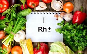 Какой должна быть диета для первой положительной и отрицательной группы крови