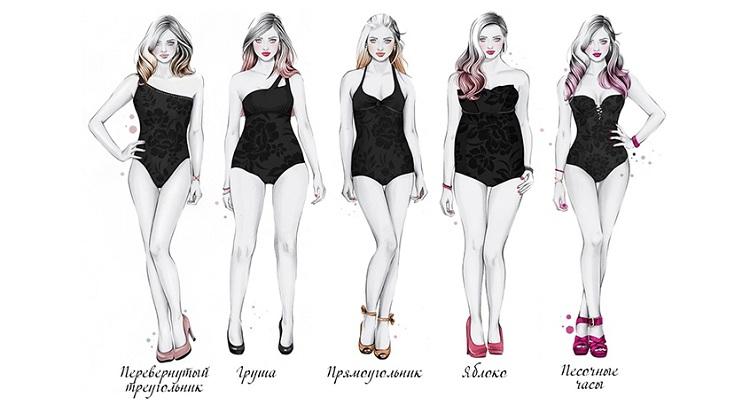 Девушки с разными фигурами