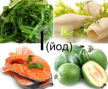 Продукты питания с йодом