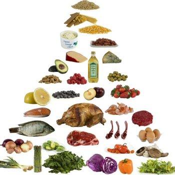 Базовые продукты для средиземноморской диеты