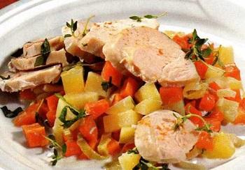 Этапы диеты Алексея Ковалькова - как худеть с пользой для здоровья