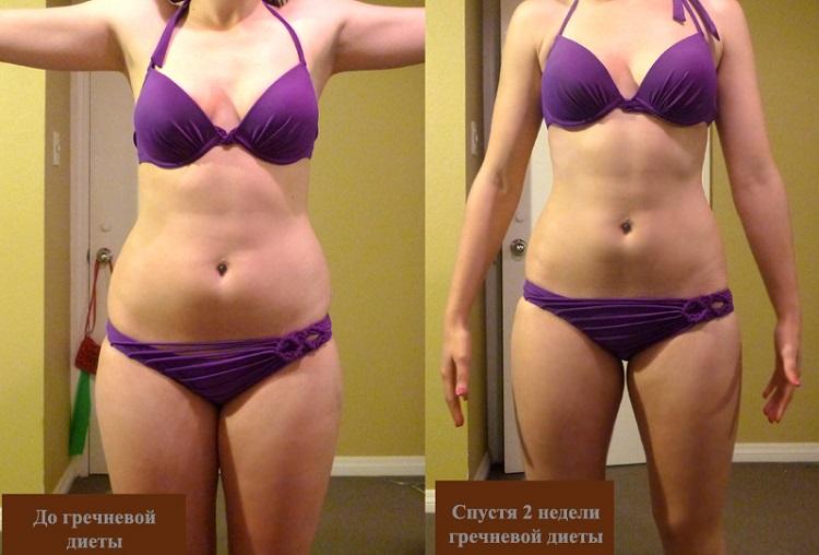 Белковая диета отзывы и результаты похудевших фото до и после