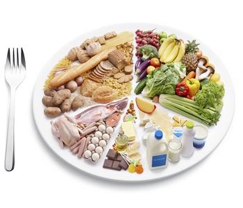 Примерные ингредиенты для меню диеты доктора Симеонса с Анат Штерн