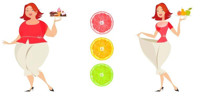Диета АВС - основные принципы и влияние на организм