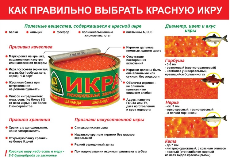 Красная икра: польза соленой и вред замороженной