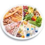 Зачем нужна таблица калорийности продуктов питания и калькулятор калорий
