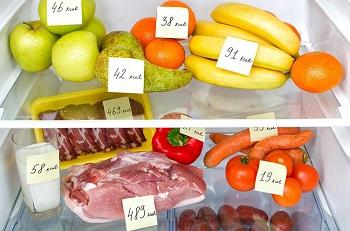 Как рассчитать калорийность блюд при соблюдении диеты 500 Ккал в денбь