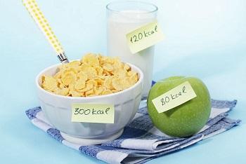 Программа для похудения на 1200 Ккал в день - особенности питания